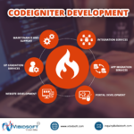 Codelgniter Development