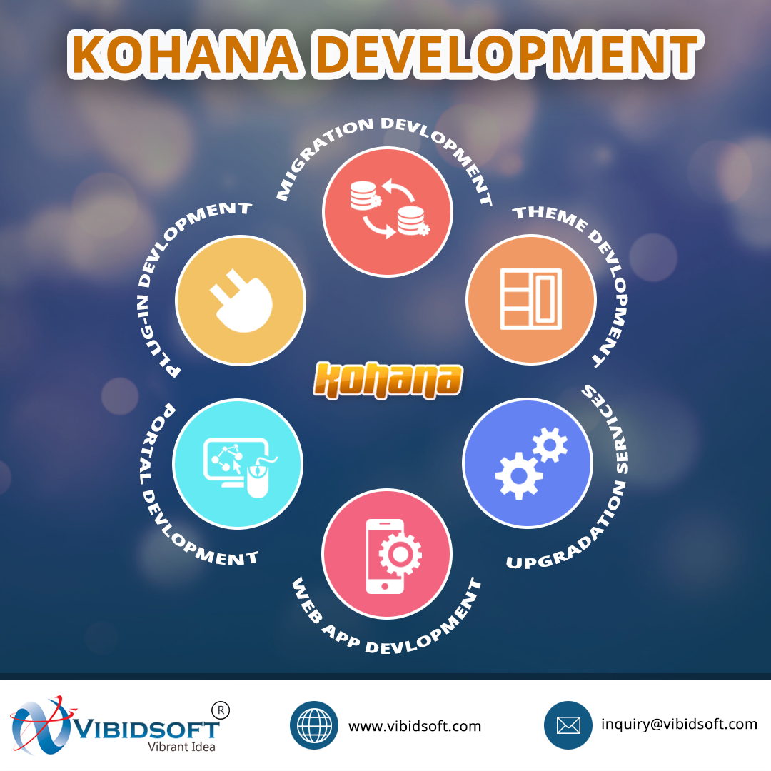 Kohana Development