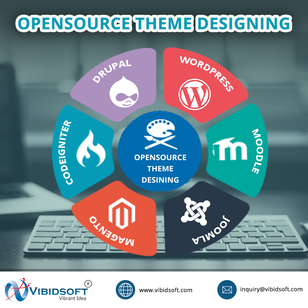 Opensources Theme Desining