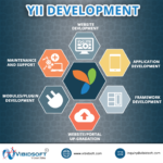 YII Development